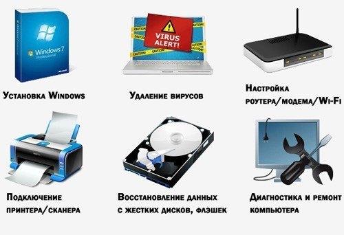 компьютерные услуги Ижевск